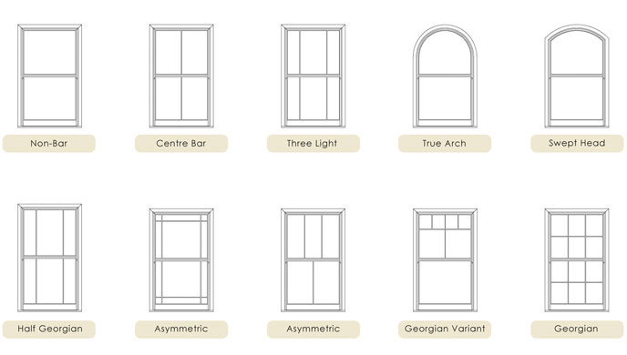 Windows and doors p deblasio builders for Window types names